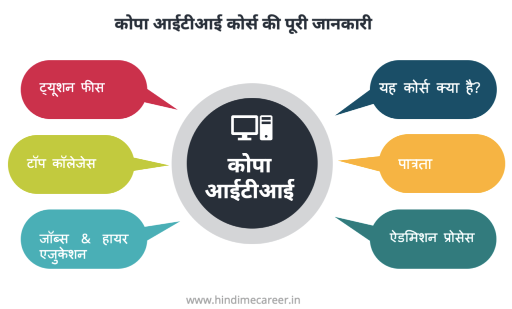 copa iti course details in Hindi
