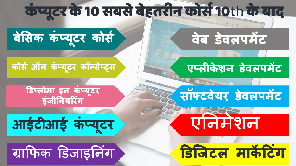 computer ke 10 behatarin course