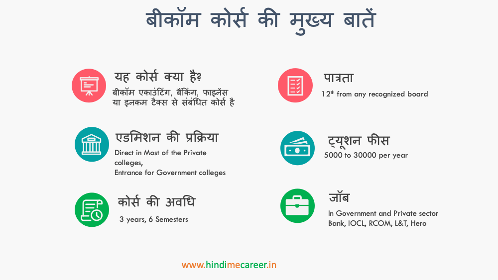 B.com course highlights in Hindi
