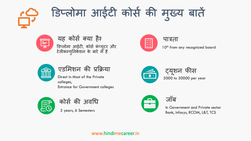 Diploma IT course highlights in Hindi